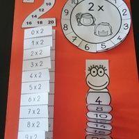 Je ne pratique pas beaucoup les leçons à manipuler. Mais quand nous en réalisons en classe, quel bonheur de les élèves ouvrir, fermer, s'interroger...  Les tables de multiplication sont une...