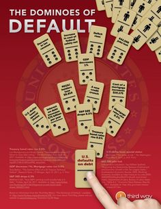 The Dominoes Of Default[INFOGRAPHIC]