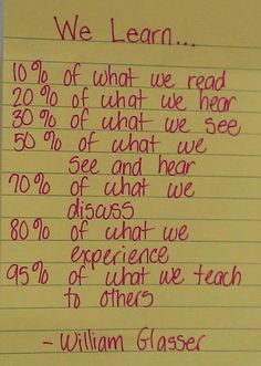 percent of what we learn