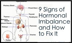 9 Signs of Hormonal Imbalance and How to Fix It