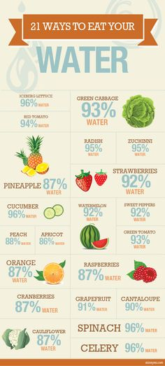 #Water and hydration is super important for good #health. Get your water while you eat by including these great #fruits and #vegetables, though you can never beat a big tall glass of water. #food #nutrition #fitness #HerSolution