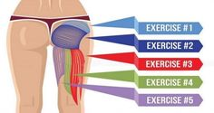 The following 5 effective exercises are the best ones to help you build up the gluteus minimus, gluteus medius, and gluteus maximus.