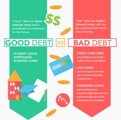"Is there such a thing as ""good debt""?"