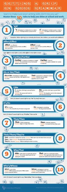Getting a grip on good grammar - infographic on grammar rules!