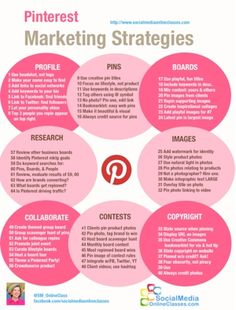 Pinterest marketing strategies