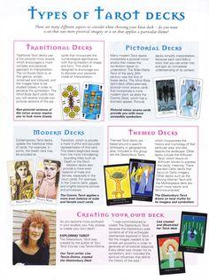 Types of Tarot Decks