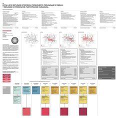 Galería de SHIFT arquitectos & Asociados, segundo lugar en concurso de la nueva Explanada de los Mercados en Santiago - 13