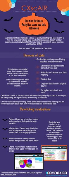 Don't be afraid of Business Intelligence this Halloween!  We specialise in the development of CXAIR, a search based business analytics solution, sold directly from us and through a global network of partners - See more at: http://www.connexica.com