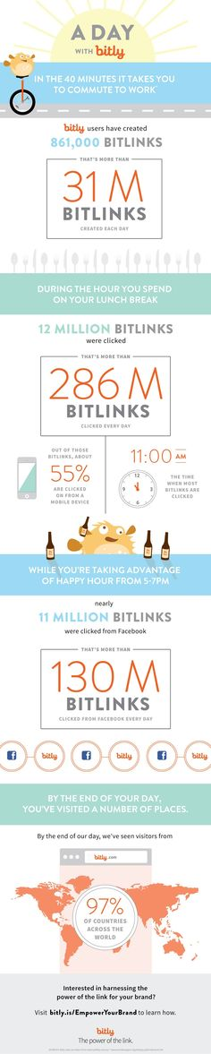 A Day with Bitly - #infographic #socialmedia #internet