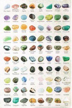 Rocks and Minerals, Tumbled Gemstones, Semi Precious Gemstone Pendants,TXT… Minerals And Gemstones, Rocks And Minerals, Gemstones Meanings, Healing Gemstones, Types Of Gemstones, Green Gemstones, Crystal Healing Stones, Stones And Crystals, Gem Stones