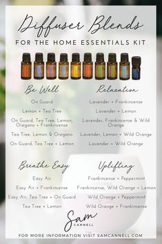 Diffuser Blends for the doTERRA Home Essentials Kit