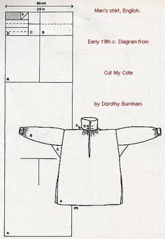 Burnham's diagram of a century shirt with underarm gussets. Please do not copy this image. Historical Costume, Historical Clothing, Mens Shirt Pattern, Shirt Patterns, Pants Pattern, Dress Patterns, Clothing Patterns, Sewing Patterns, Sewing Ideas
