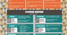 Click here for the online version of the infographic.    I have a vivid memory from my experiences teaching as a full-time art histor...