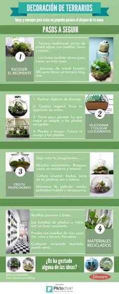 Ideas y consejos para decorar #terrarios. Crea un pequeño mundo imaginario en tu propio hogar #infografía