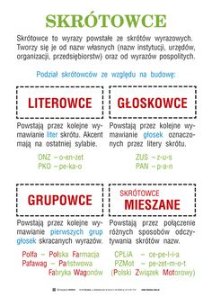 Polish Language, School Subjects, School Notes, School Organization, Science For Kids, Self Improvement, Psychology, Infographic, High School