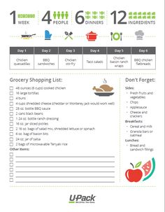 Use this printable list for easy meal ideas. One week of meals with only 12 ingredients!