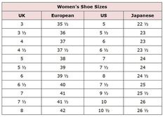 Women's International shoe size conversion chart. U.S., Canada ...