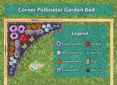 Example layout of a small, corner pollinator garden. Great nectar plant choices for a sunny-partial sun location. Garden Beds, Garden Plants, Shade Garden, Herb Garden, Organic Lawn Care, Flower Garden Plans, Mosquito Repelling Plants, Hummingbird Garden, Corner Garden