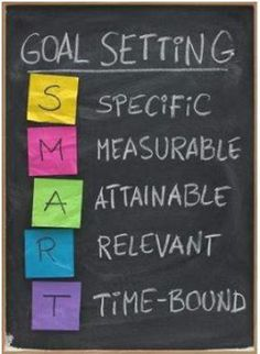 Have a goal you're working toward? Get SMART!  Do you follow the SMART way to reach your goals?