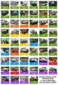 1000+ images about Learning the jeep way on Pinterest ...