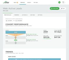 Dribbble - Performance.png by Erik D. Kennedy
