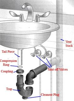 Bathroom Sink Plumbing Diagram Sinks and Construction