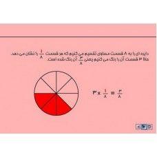 ریاضی پنجم دبستان تقسیم کسرهای متعارفی
