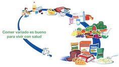 Mi Sala Amarilla: Pirámide alimenticia y Óvalo nutricional. Secuencia didáctica.