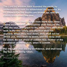 Christian Posters, Breakup, Heaven, Knowledge, Wisdom, Earth, Clouds, Let It Be, God