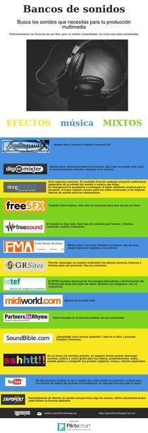 Bancos de sonidos   Piktochart Infographic Editor