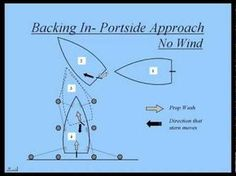 Docking Techniques Seminar - YouTube