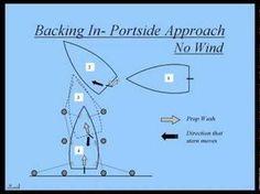 Docking Techniques Seminar - YouTube