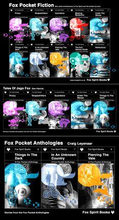 Book cover designs for the Fox Pocket range of science fiction & fantasy anthologies from Fox Spirit. Den Patrick & Craig Leyenaar story arc sets.