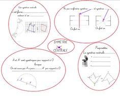 Cours de Mathématiques en Mandala/Carte mentale: La symétrie centrale