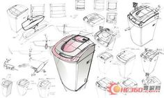 Interpretation of the industrial design philosophy behind the washing machine (Figure) - Washing Machine, Washing Machine - Network Appliance Industry