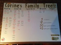 My actual Family tree. Courtesy of my aunt Janine. Corinne~Ruby~Dana~Me. Corinne, my great grandma just turned 100