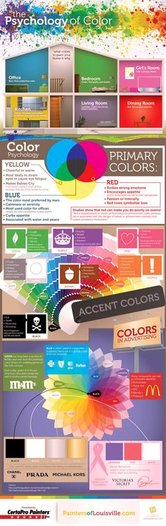 Want to know what colors to paint your home and why? Checkout this infographic