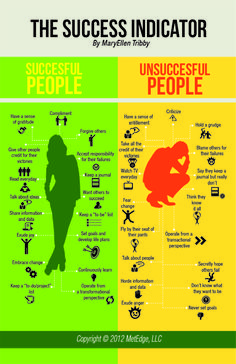 Indicators of a Successful Life | Infographic #success