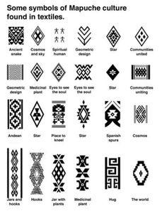 Symboles Mapuche (Amérique du Sud)
