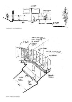 Image 30 of 31 from gallery of Doncaster House / Inbetween Architecture. Spatial Analysis, Site Analysis, Architecture Sketchbook, Architecture Portfolio, Site Plan Drawing, Architectural Section, Concept Diagram, Workplace Design, Photoshop