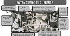 Entendiendo el Guernica-page-001.jpg