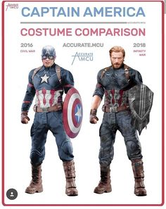 #Marvel#Captain_america