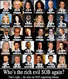"""Hypocrites in Hollywood bash the GOP for being """"too rich"""" yet the celebrities seem to avoid discussing their lust for the almighty $"""