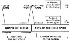 아멘 주 예수여 어서 오시옵소서              Amen! Come, Lord Jesus: This Same JESUS Will Come Back In The Same Way