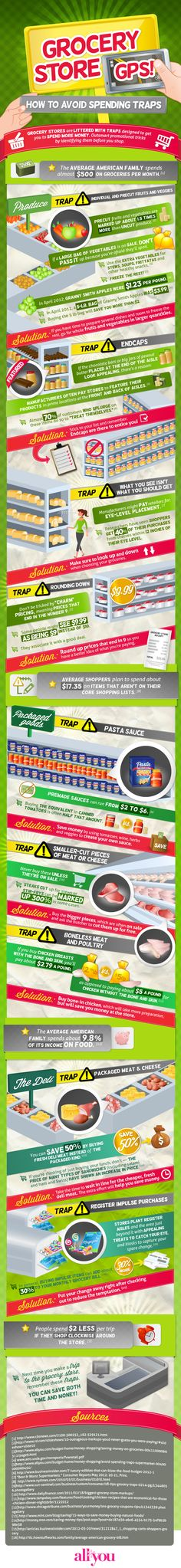 allyou.com infographic: Save Money on Groceries: Avoid Spending Traps at the Store
