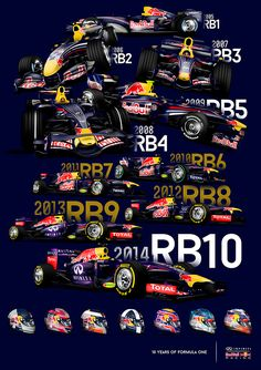 Red Bull Racing - 10 Years of Formula One on Behance