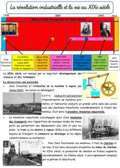 Nouvelle leçon dhistoire : La révolution industrielle et la vie au XIXème siècle