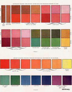1940's Colour Chart
