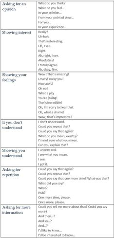 Phrases for Conversation. How to keep an English conversation going. Ways to avoid awkward silence. - learn English,communication,english