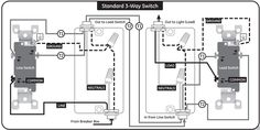 How to install GE JASCO 3-Way Smart Switches